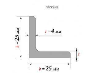 Равнополочный уголок 25x25x4