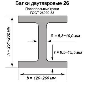 Друтавры 26