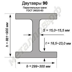 Двутавровая балка 90
