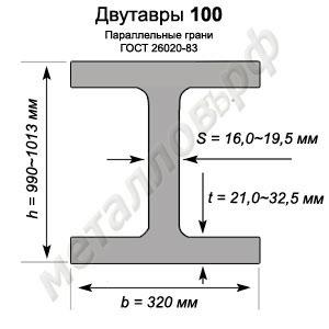 Двутавры 100