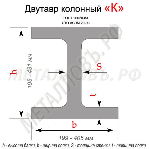 """Двутавровая балка колонная """"К"""""""
