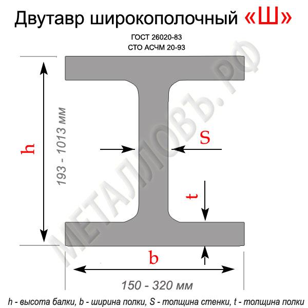 """Двутавр широкополочный """"Ш"""""""